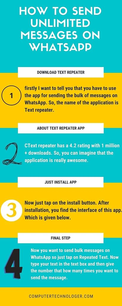 How to send unlimited messages on WhatsApp